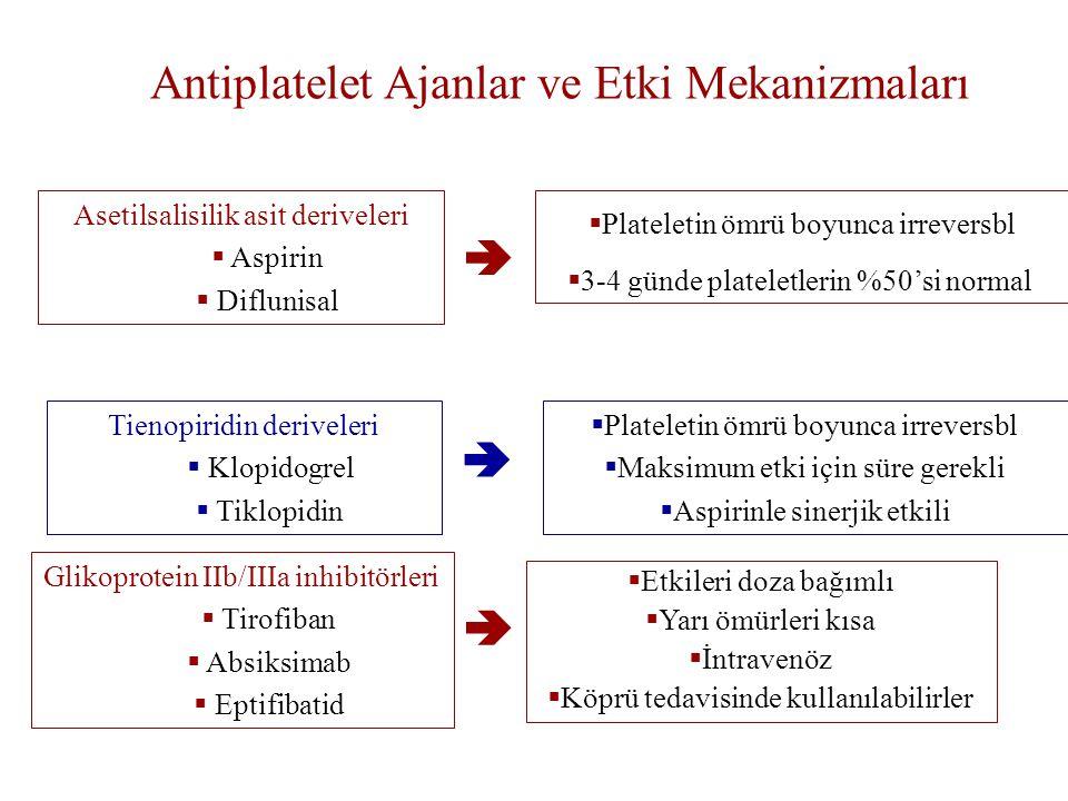 Antiplatelet Ajanlar ve Etki Mekanizmaları