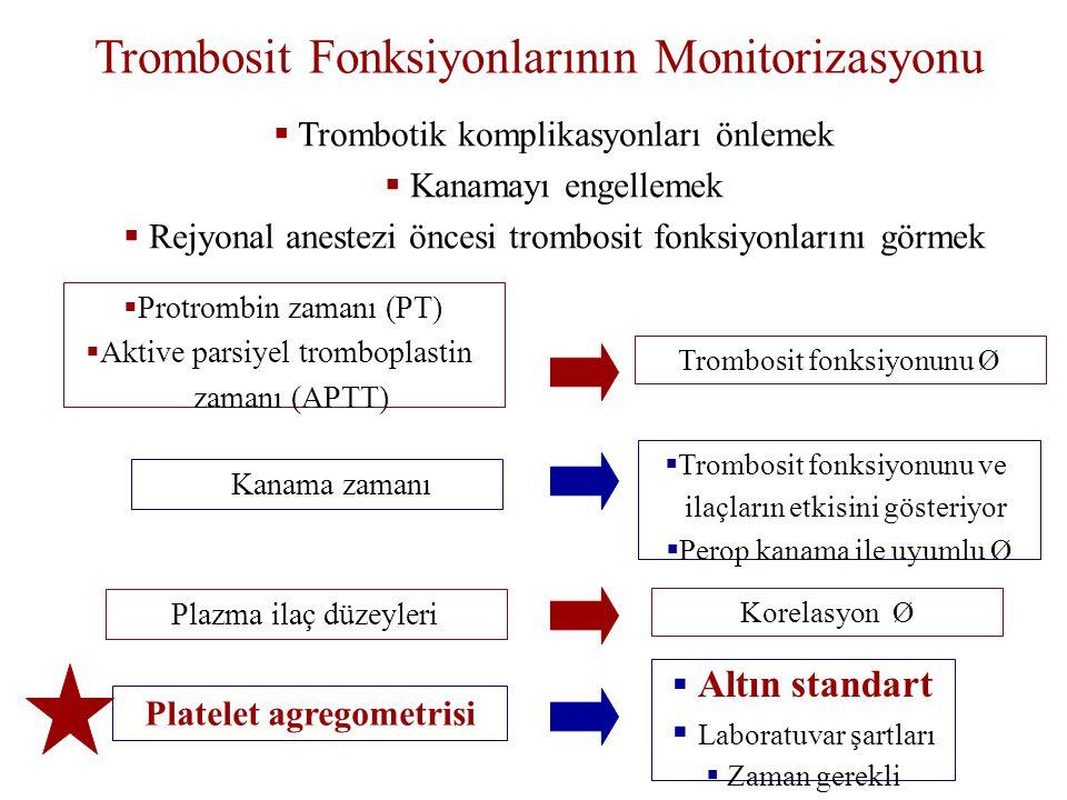 Platelet agregometrisi