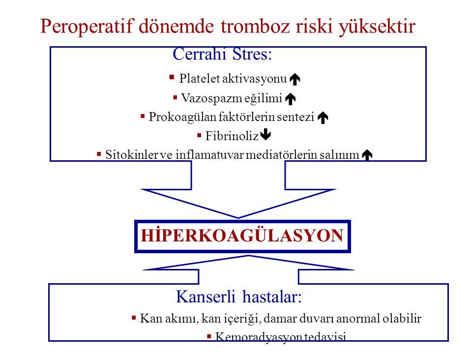 Peroperatif dönemde tromboz riski yüksektir