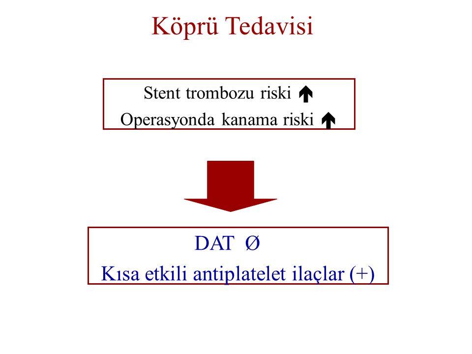 Köprü Tedavisi DAT Ø Kısa etkili antiplatelet ilaçlar (+)