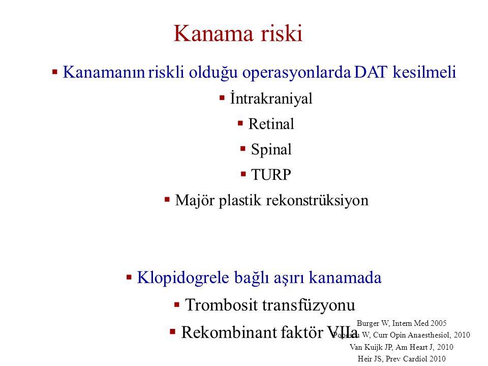 Kanama riski Rekombinant faktör VIIa