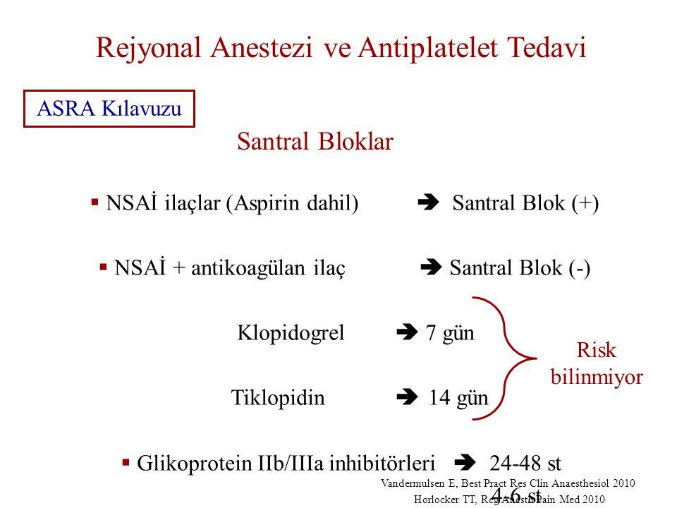 Rejyonal Anestezi ve Antiplatelet Tedavi