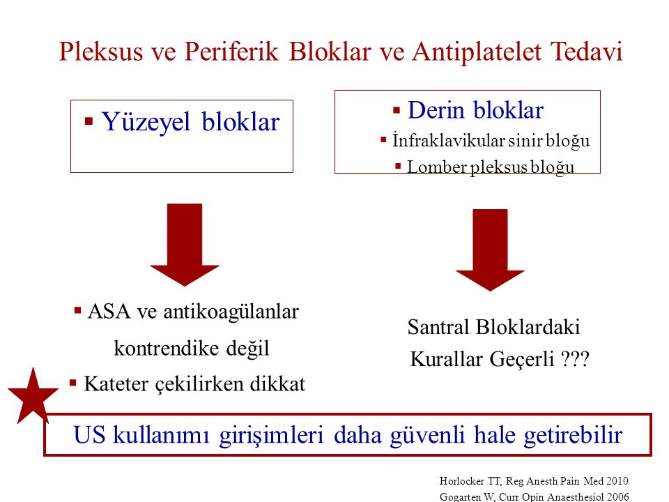 Pleksus ve Periferik Bloklar ve Antiplatelet Tedavi