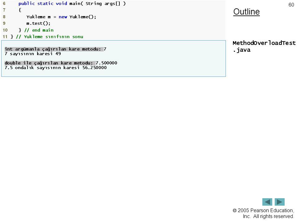 Outline MethodOverloadTest .java
