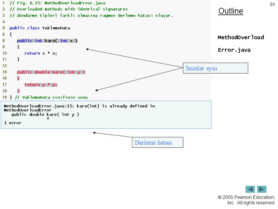 Outline MethodOverload Error.java İmzalar aynı Derleme hatası