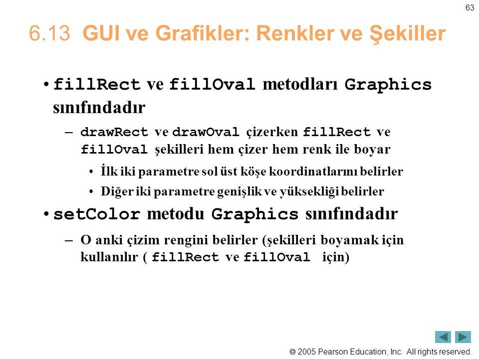 6.13 GUI ve Grafikler: Renkler ve Şekiller
