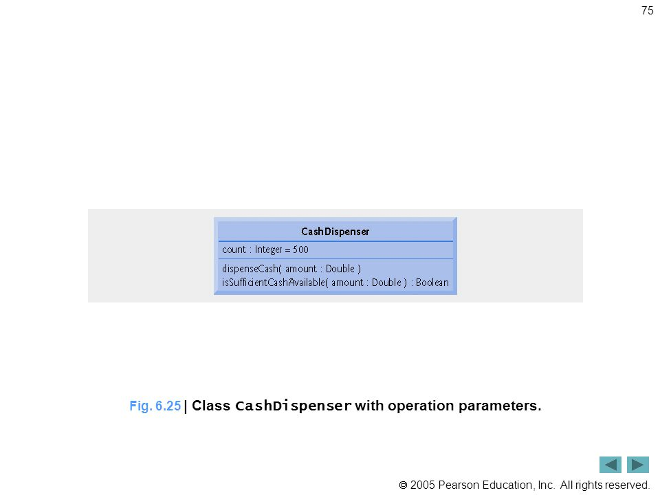 Fig. 6.25 | Class CashDispenser with operation parameters.