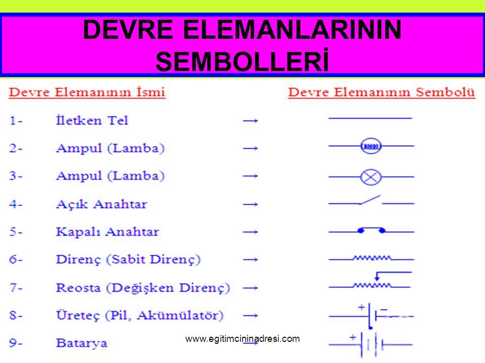 DEVRE ELEMANLARININ SEMBOLLERİ