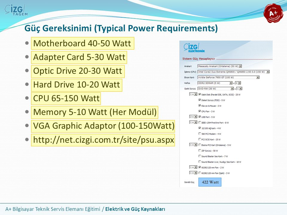 Güç Gereksinimi (Typical Power Requirements)