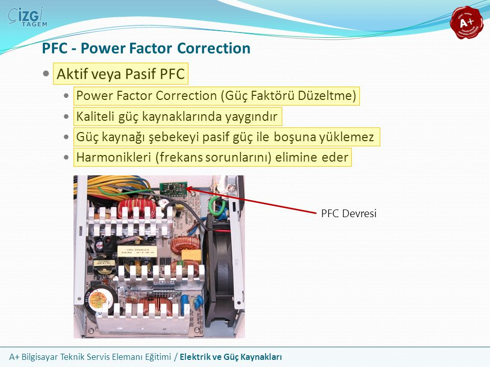 PFC - Power Factor Correction
