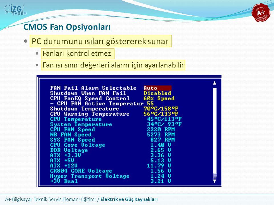 CMOS Fan Opsiyonları PC durumunu ısıları göstererek sunar