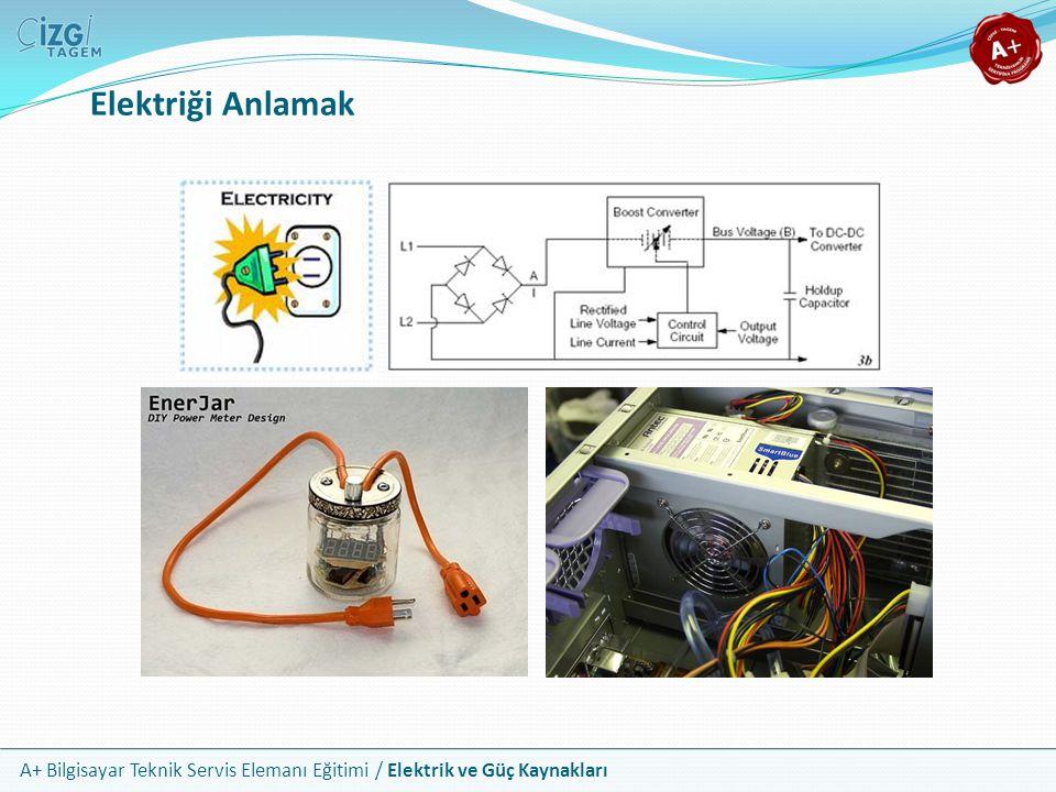 Elektriği Anlamak
