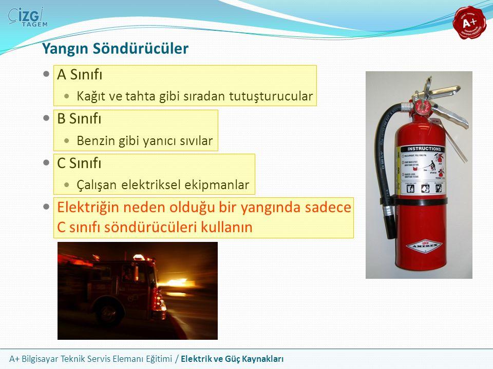 Yangın Söndürücüler A Sınıfı B Sınıfı C Sınıfı