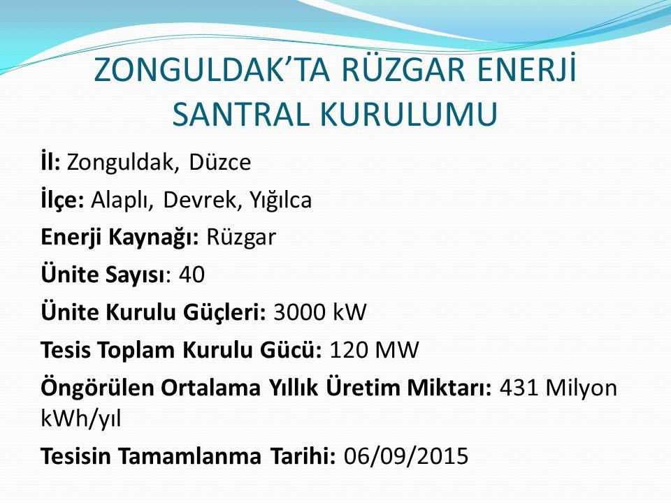 ZONGULDAK'TA RÜZGAR ENERJİ SANTRAL KURULUMU