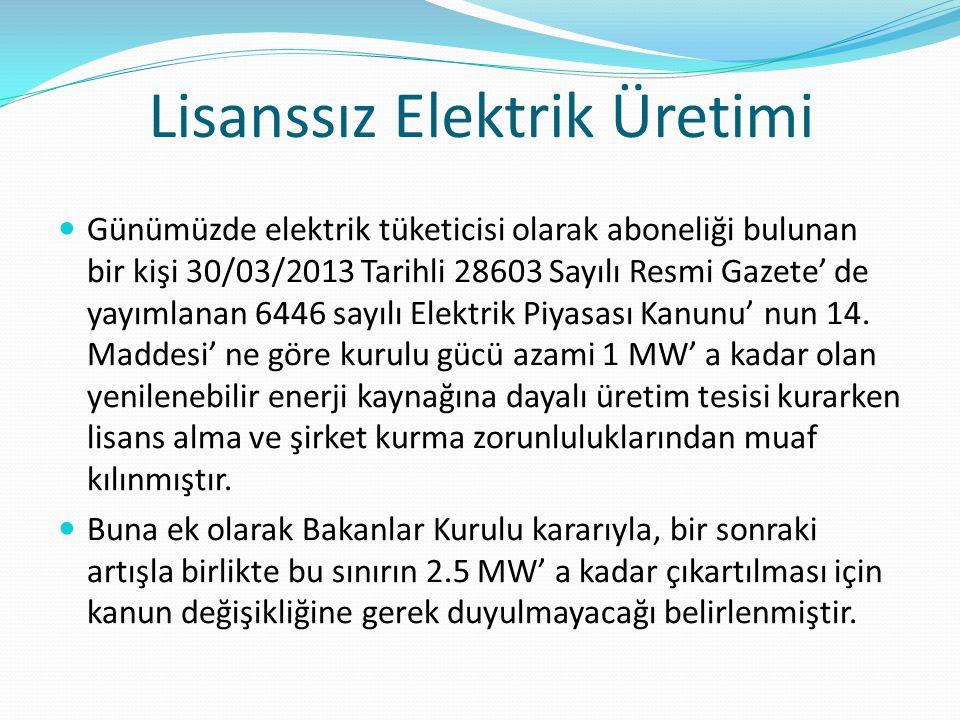 Lisanssız Elektrik Üretimi