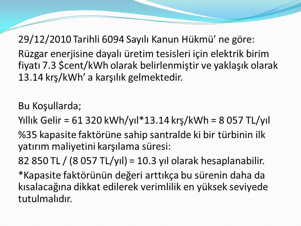 29/12/2010 Tarihli 6094 Sayılı Kanun Hükmü' ne göre: Rüzgar enerjisine dayalı üretim tesisleri için elektrik birim fiyatı 7.3 $cent/kWh olarak belirlenmiştir ve yaklaşık olarak 13.14 krş/kWh' a karşılık gelmektedir.