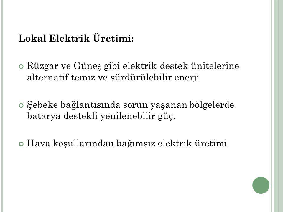 Lokal Elektrik Üretimi: