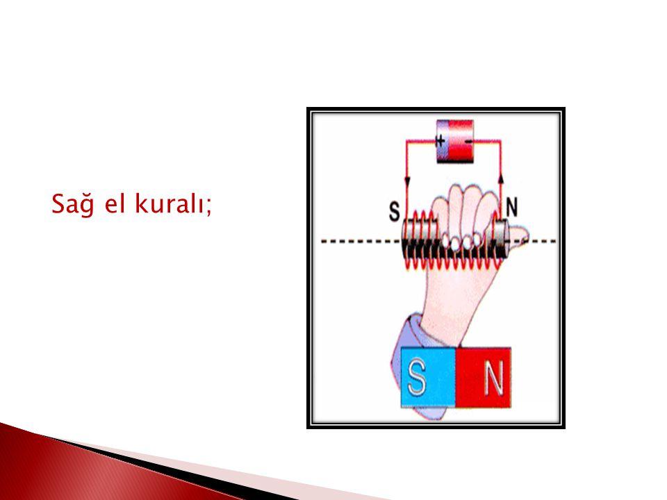 Sağ el kuralı;