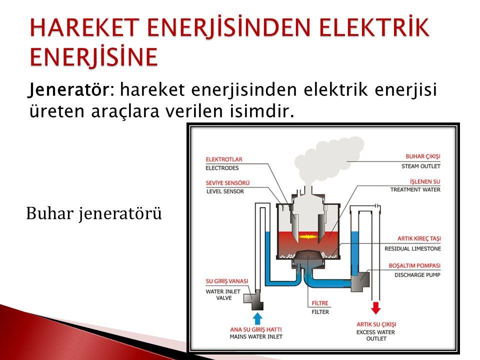 HAREKET ENERJİSİNDEN ELEKTRİK ENERJİSİNE