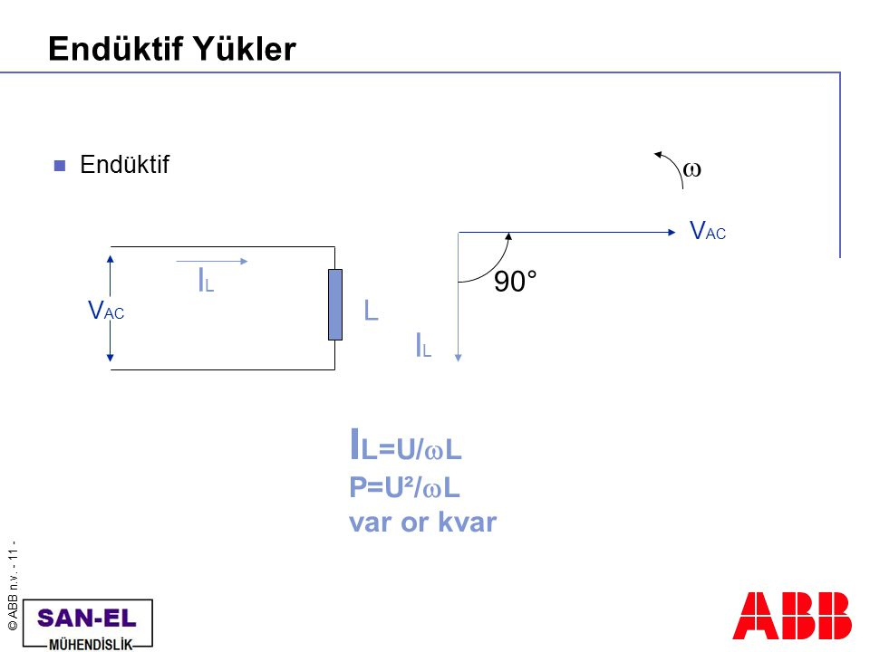 IL=U/L Endüktif Yükler IL IL  90° L P=U²/L var or kvar Endüktif VAC