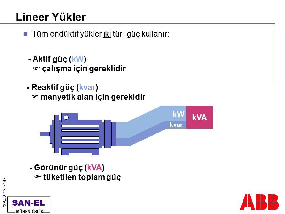 Lineer Yükler Tüm endüktif yükler iki tür güç kullanır:
