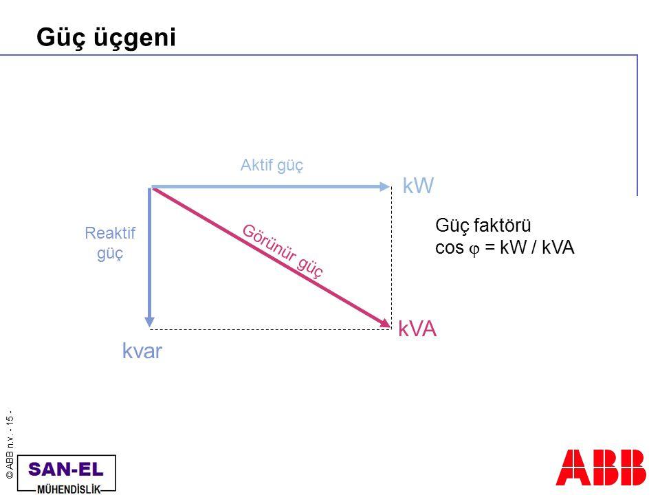 Güç üçgeni kW kVA kvar Güç faktörü cos j= kW / kVA Aktif güç Reaktif