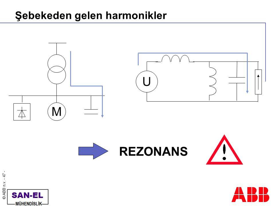 Şebekeden gelen harmonikler