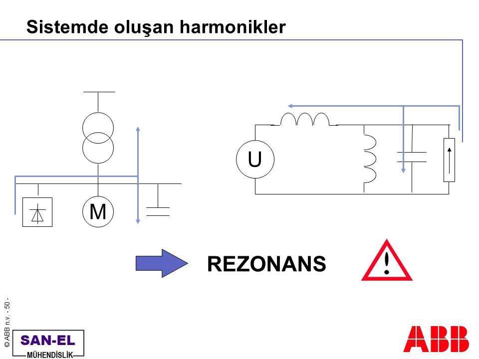 Sistemde oluşan harmonikler