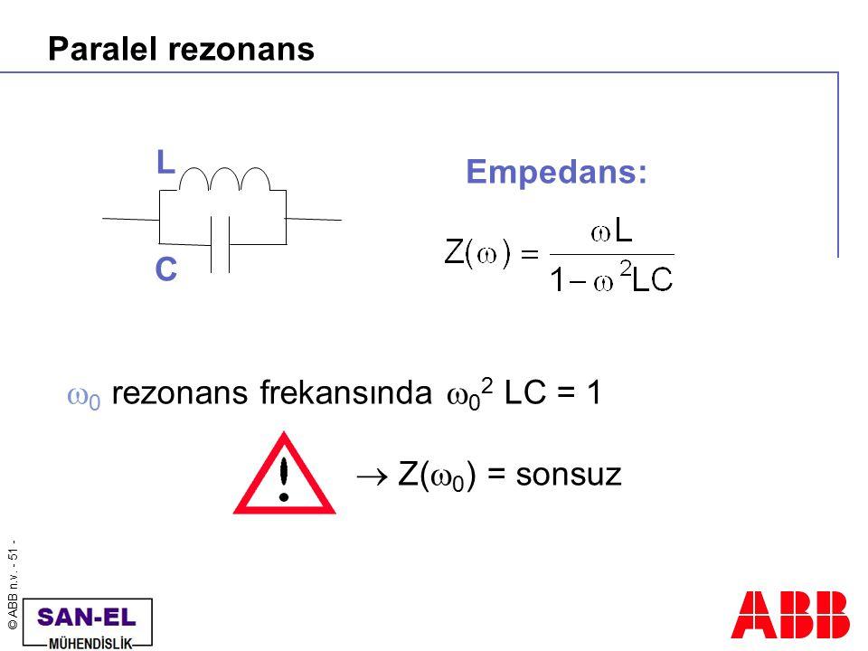 Paralel rezonans L C Empedans: 0 rezonans frekansında 02 LC = 1  Z(0) = sonsuz