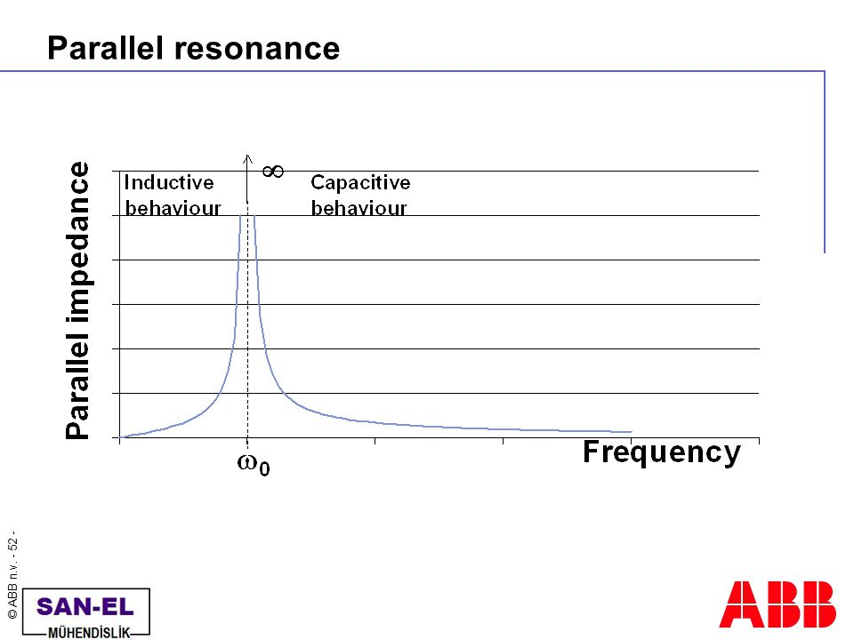 Parallel resonance