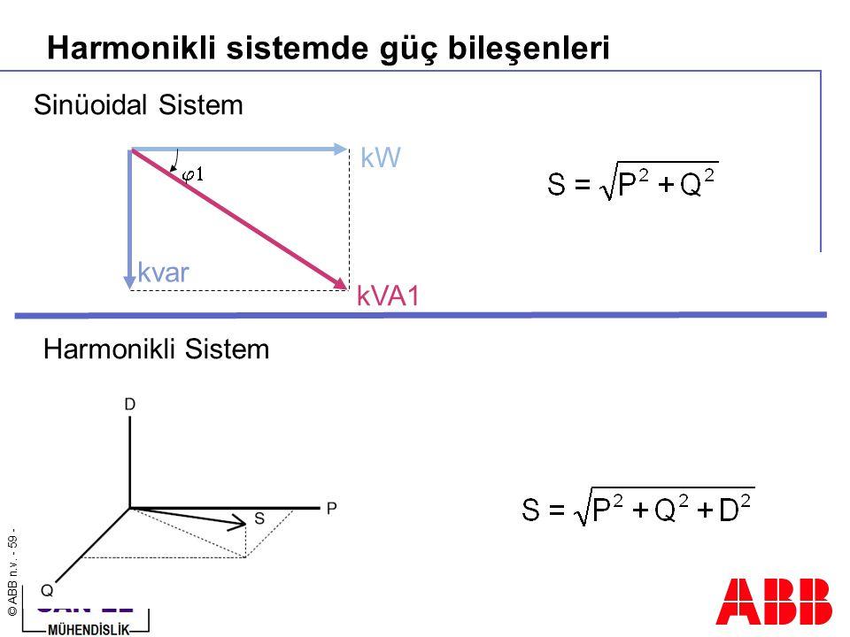 Harmonikli sistemde güç bileşenleri