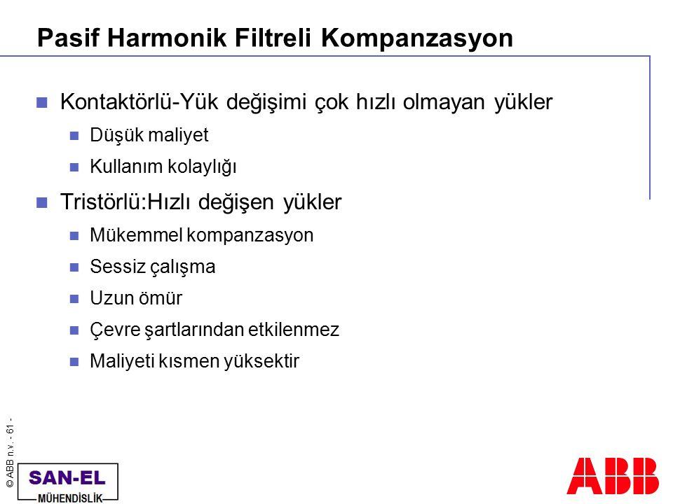 Pasif Harmonik Filtreli Kompanzasyon