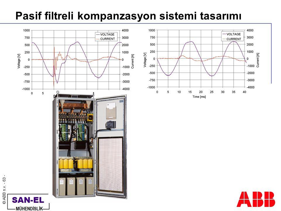Pasif filtreli kompanzasyon sistemi tasarımı