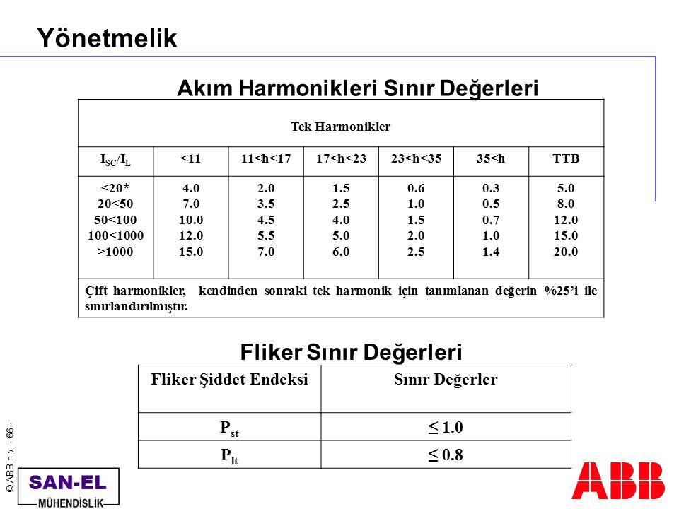 Yönetmelik Akım Harmonikleri Sınır Değerleri Fliker Sınır Değerleri
