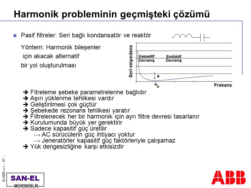 Harmonik probleminin geçmişteki çözümü