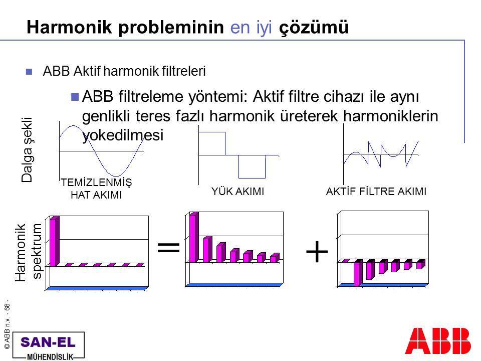 Harmonik probleminin en iyi çözümü