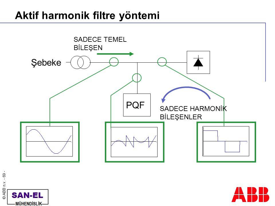 Aktif harmonik filtre yöntemi