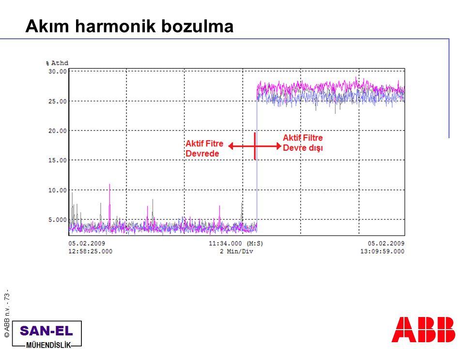 Akım harmonik bozulma