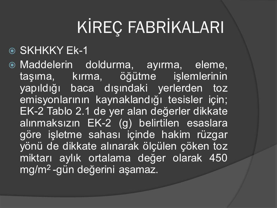 KİREÇ FABRİKALARI SKHKKY Ek-1