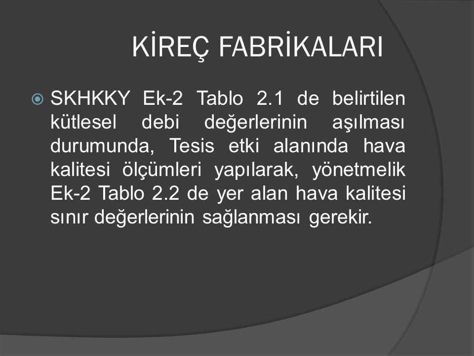 KİREÇ FABRİKALARI