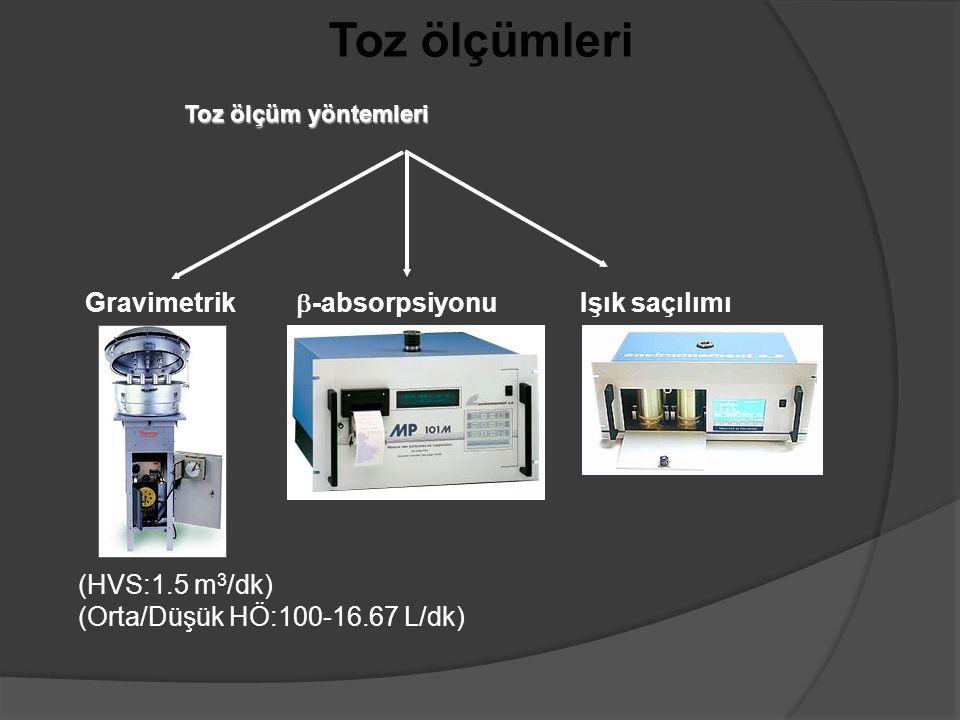 Toz ölçümleri Gravimetrik -absorpsiyonu Işık saçılımı (HVS:1.5 m3/dk)