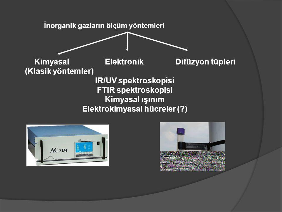 Kimyasal Elektronik Difüzyon tüpleri Elektrokimyasal hücreler ( )