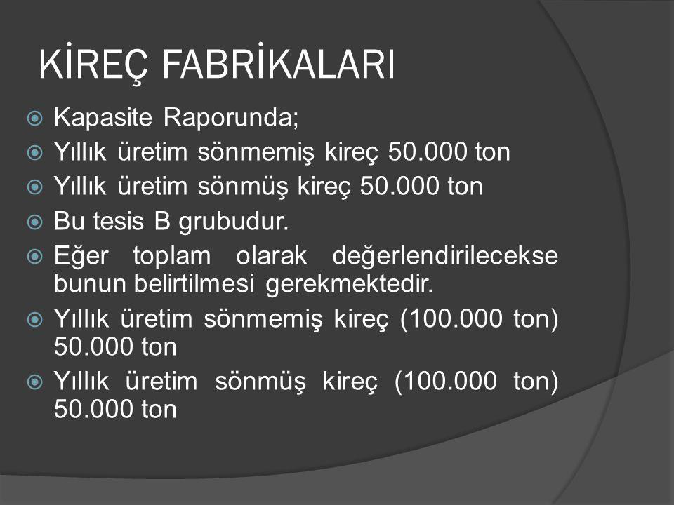 KİREÇ FABRİKALARI Kapasite Raporunda;