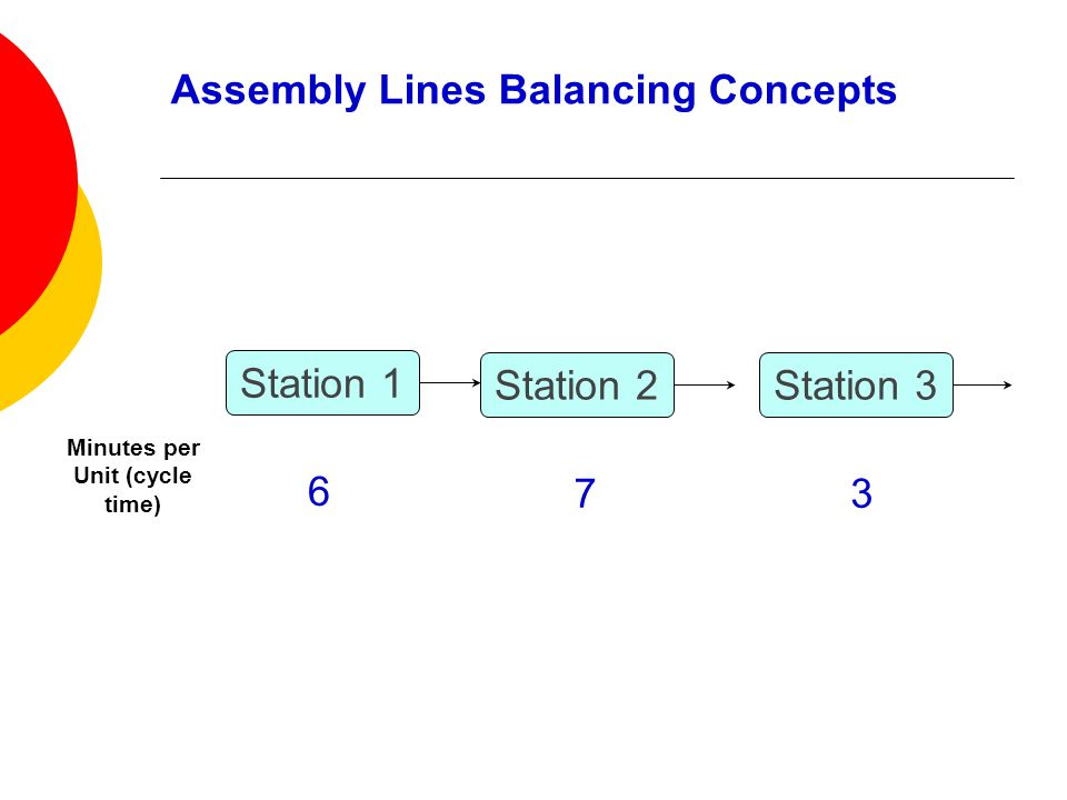 Assembly Lines Balancing Concepts