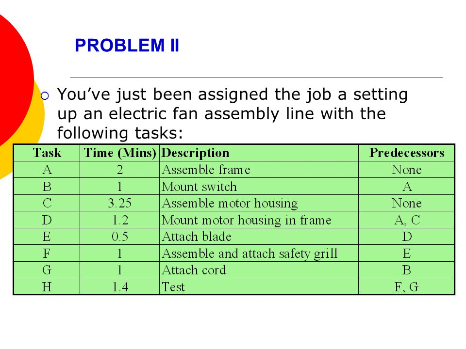 PROBLEM II You've just been assigned the job a setting up an electric fan assembly line with the following tasks: