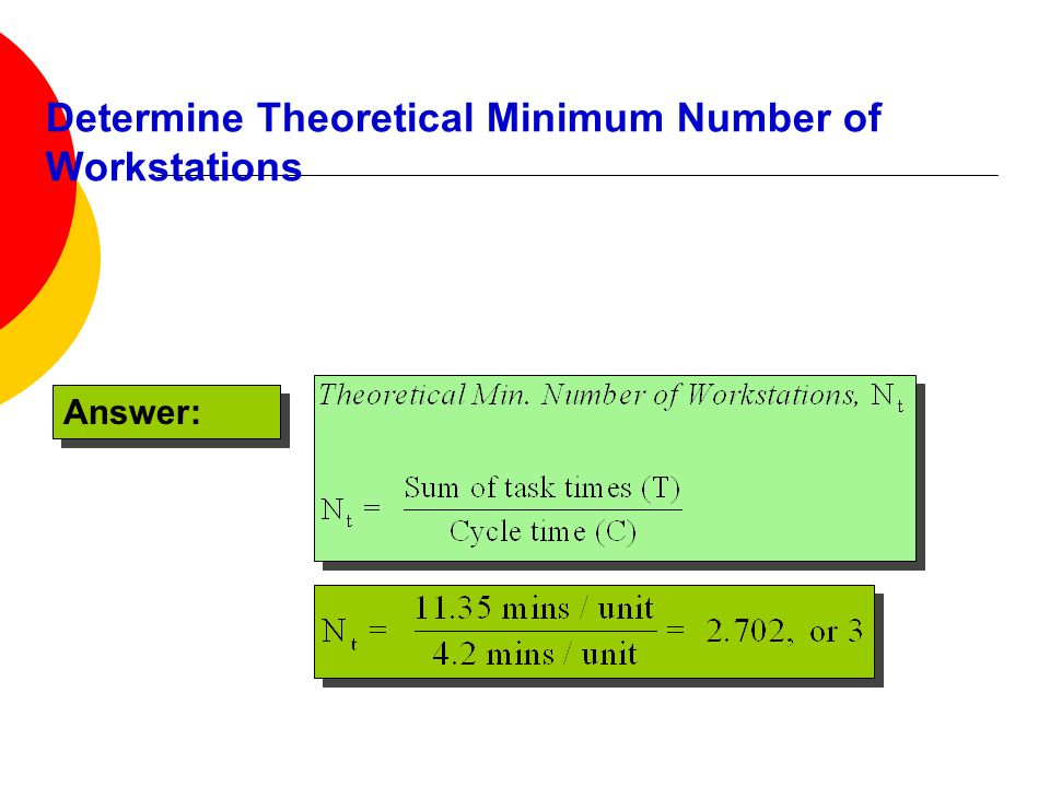 Determine Theoretical Minimum Number of Workstations