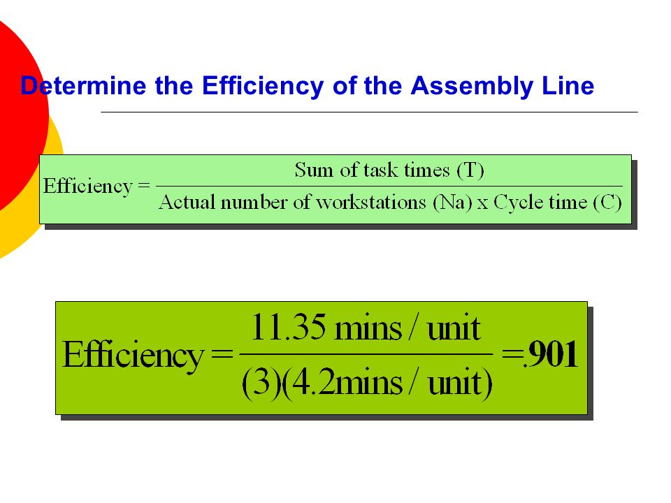Determine the Efficiency of the Assembly Line