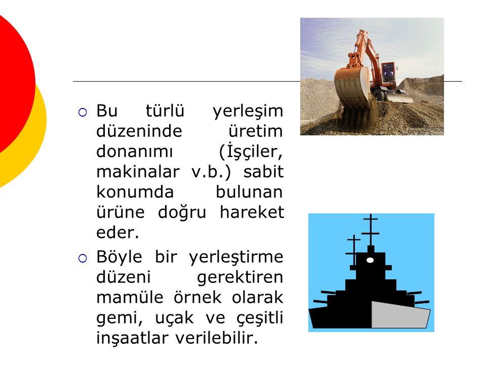 Bu türlü yerleşim düzeninde üretim donanımı (İşçiler, makinalar v. b