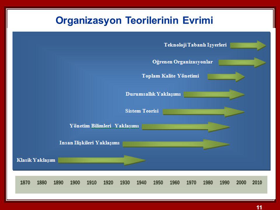 Organizasyon Teorilerinin Evrimi