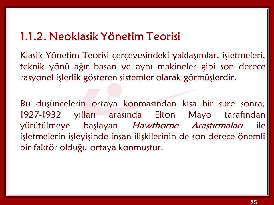 1.1.2. Neoklasik Yönetim Teorisi